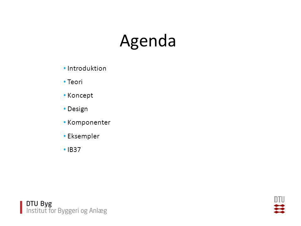 Agenda Introduktion Teori Koncept Design Komponenter Eksempler IB37