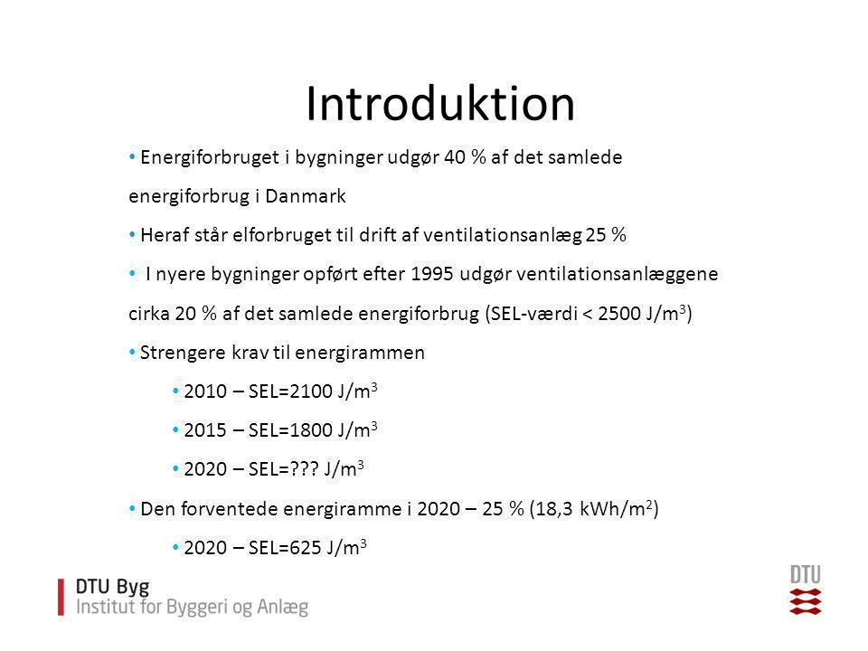Introduktion Energiforbruget i bygninger udgør 40 % af det samlede energiforbrug i Danmark.