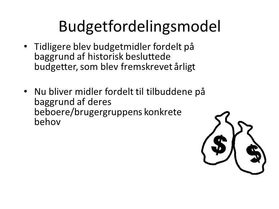Budgetfordelingsmodel