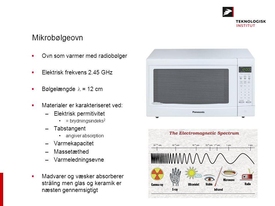 Mikrobølgeovn Ovn som varmer med radiobølger