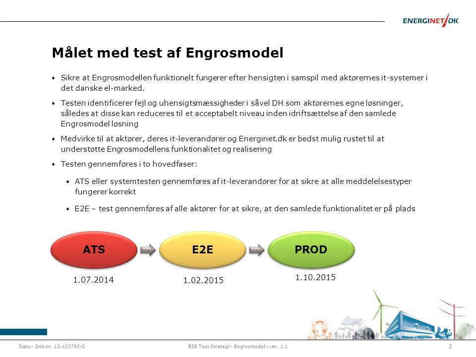 Målet med test af Engrosmodel