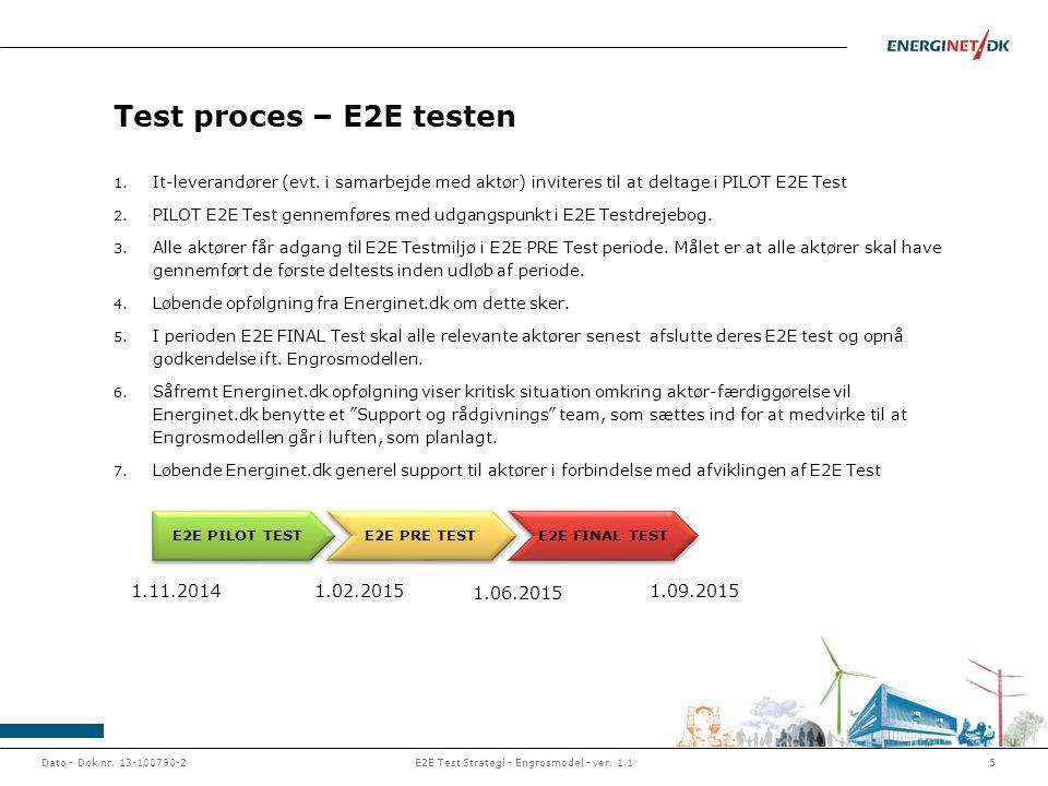 E2E Test Strategi - Engrosmodel - ver. 1.1