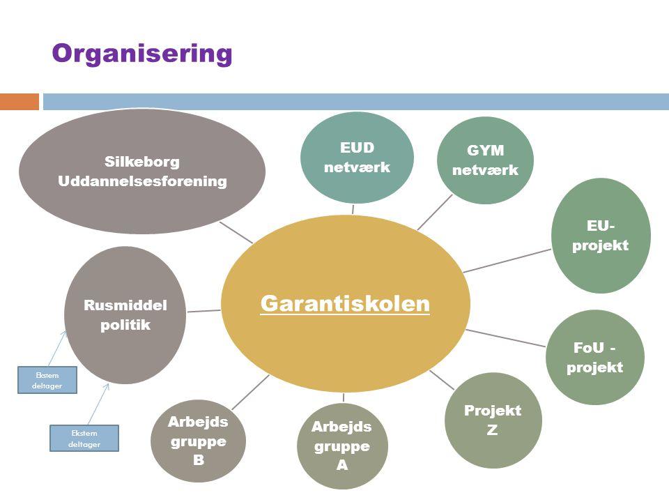 Silkeborg Uddannelsesforening
