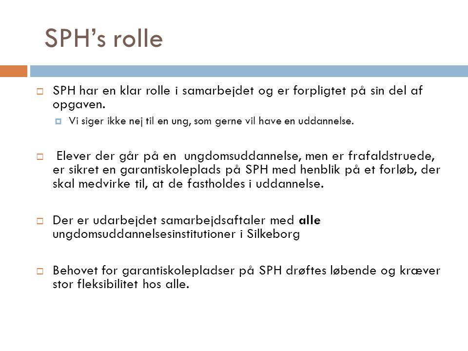 SPH's rolle SPH har en klar rolle i samarbejdet og er forpligtet på sin del af opgaven.