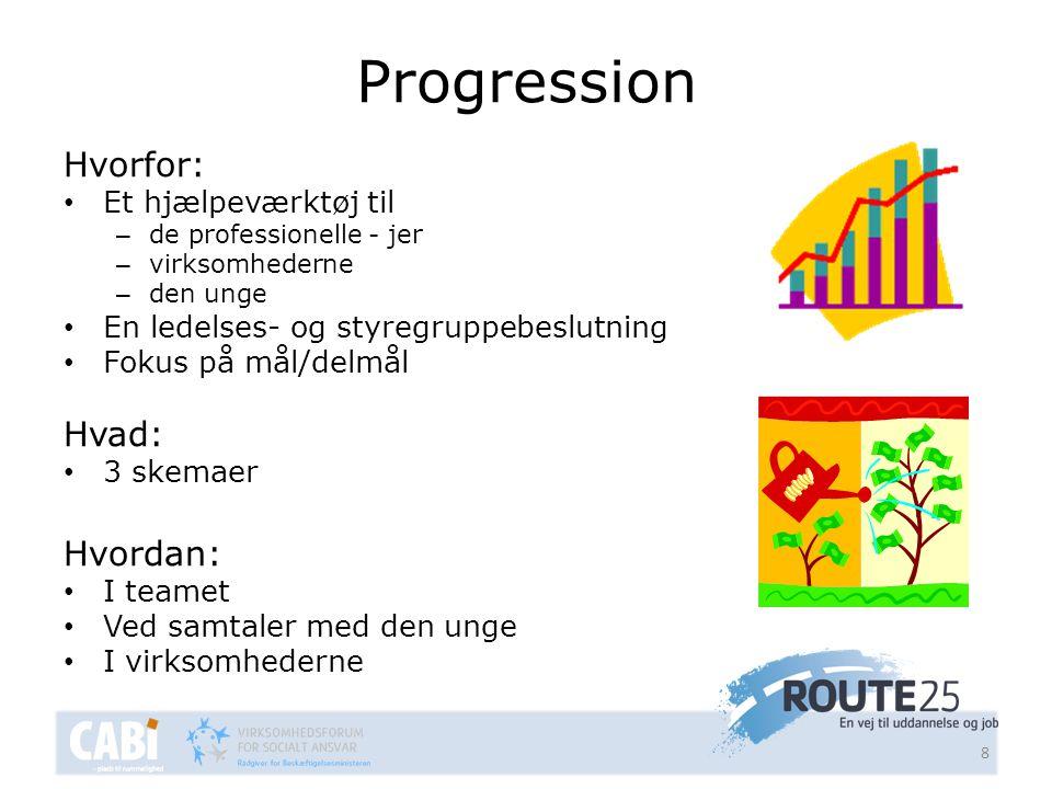 Progression Hvorfor: Hvad: Hvordan: Et hjælpeværktøj til