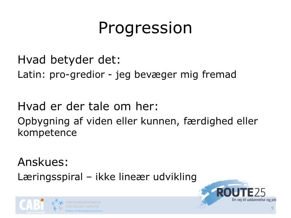 Progression Hvad betyder det: Hvad er der tale om her: Anskues: