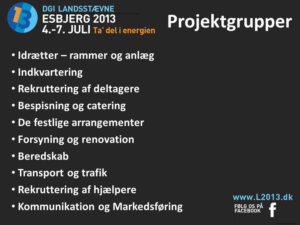 Projektgrupper Idrætter – rammer og anlæg Indkvartering