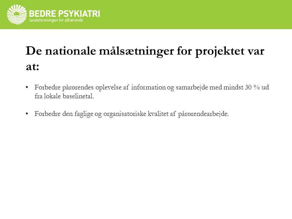 De nationale målsætninger for projektet var at: