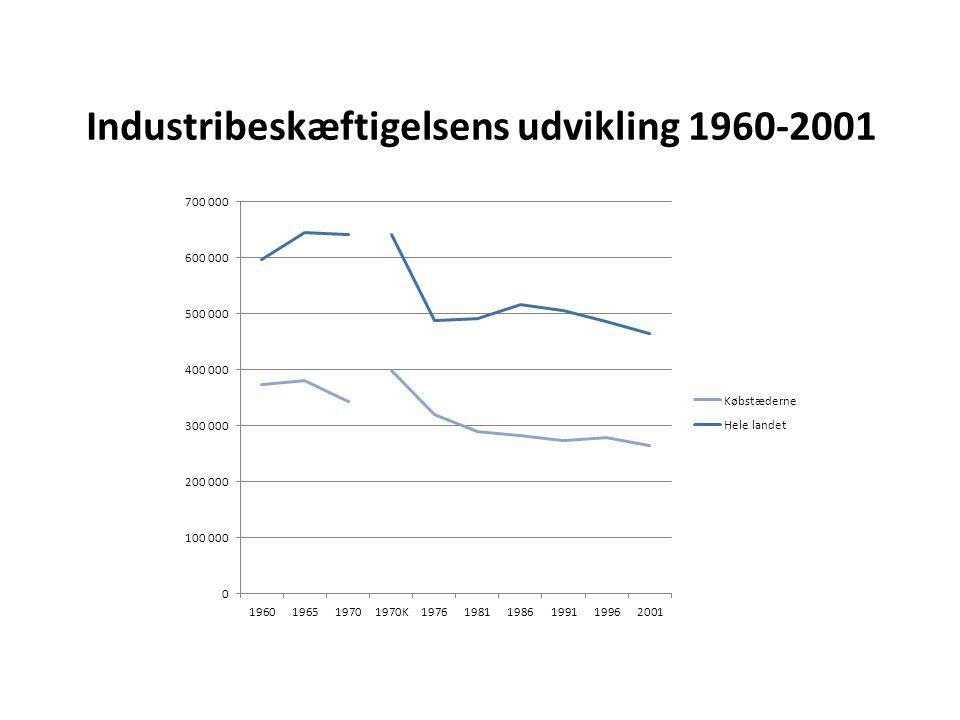 Industribeskæftigelsens udvikling 1960-2001
