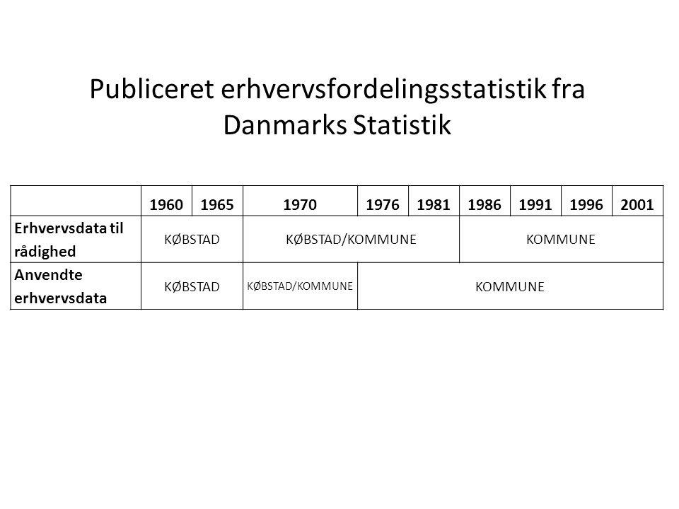 Publiceret erhvervsfordelingsstatistik fra Danmarks Statistik