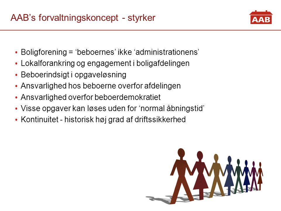 AAB's forvaltningskoncept - styrker