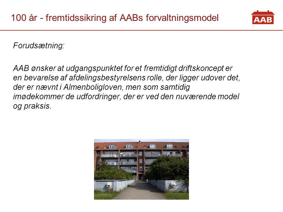 100 år - fremtidssikring af AABs forvaltningsmodel