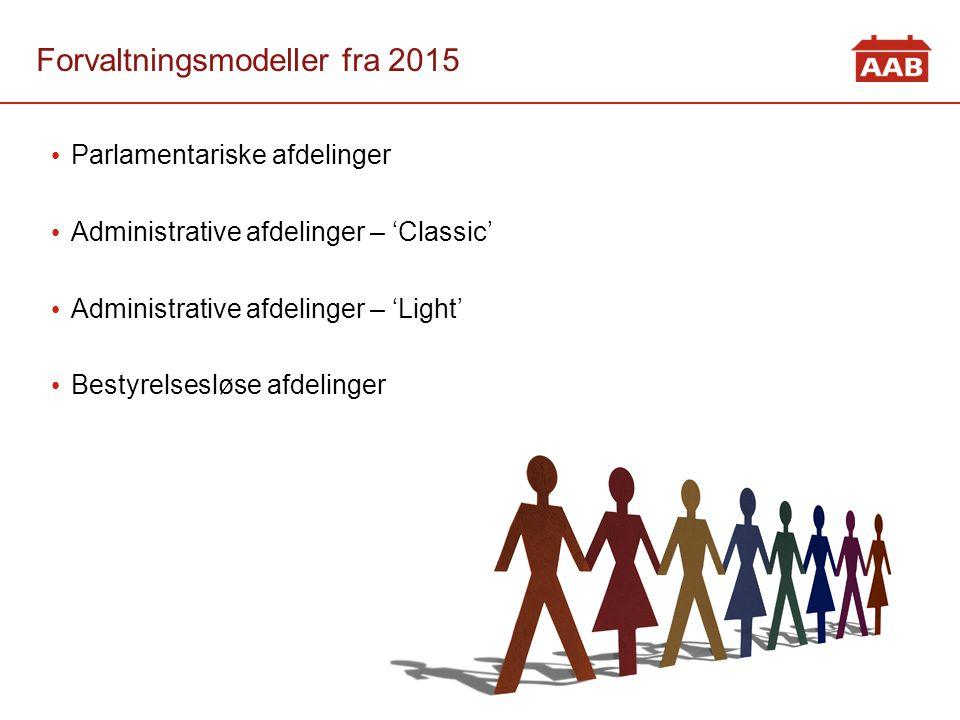 Forvaltningsmodeller fra 2015