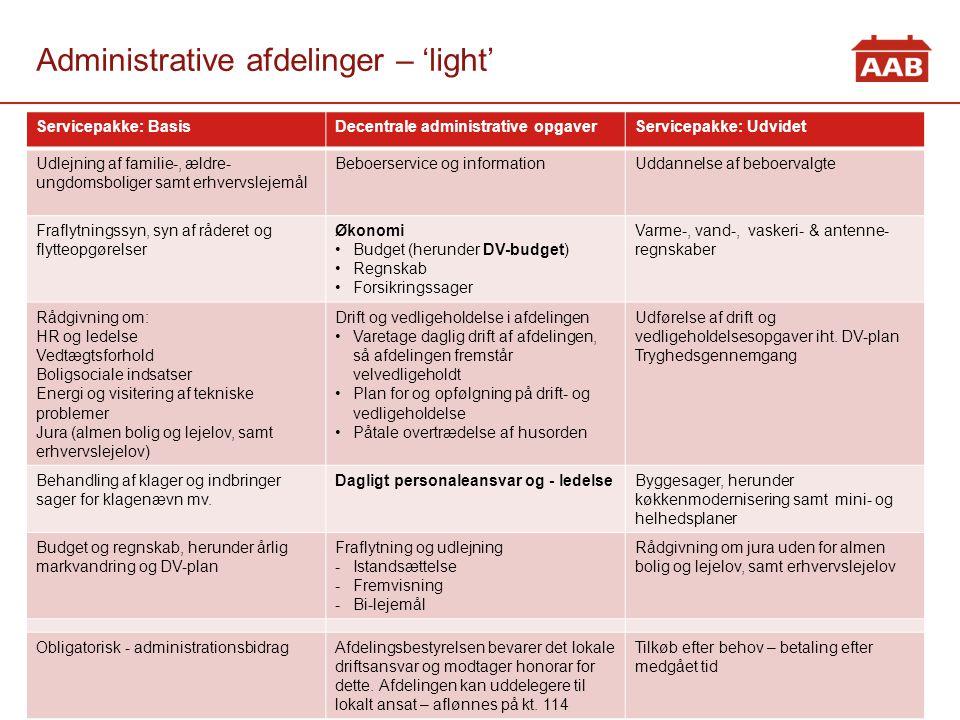 Administrative afdelinger – 'light'