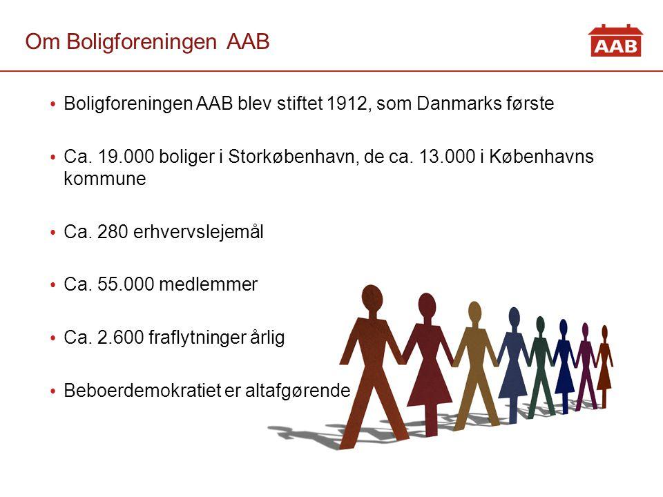 Om Boligforeningen AAB