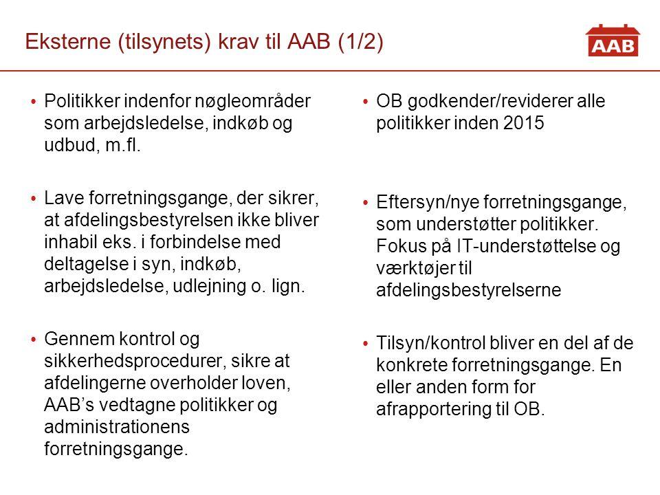 Eksterne (tilsynets) krav til AAB (1/2)