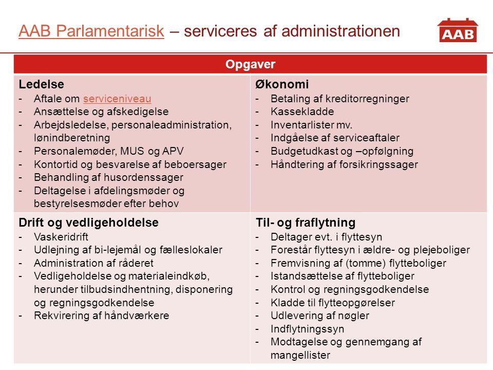AAB Parlamentarisk – serviceres af administrationen