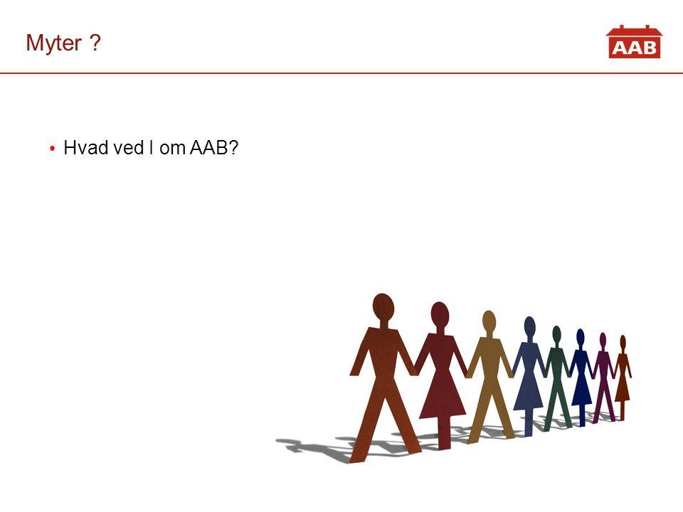 Myter Hvad ved I om AAB