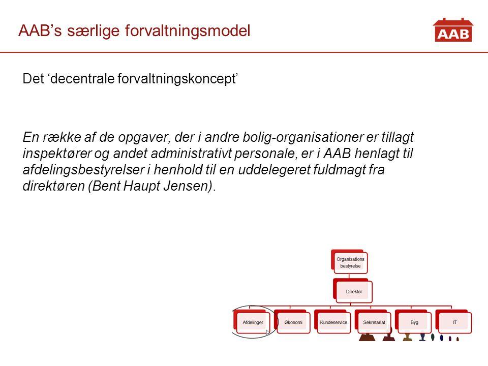 AAB's særlige forvaltningsmodel