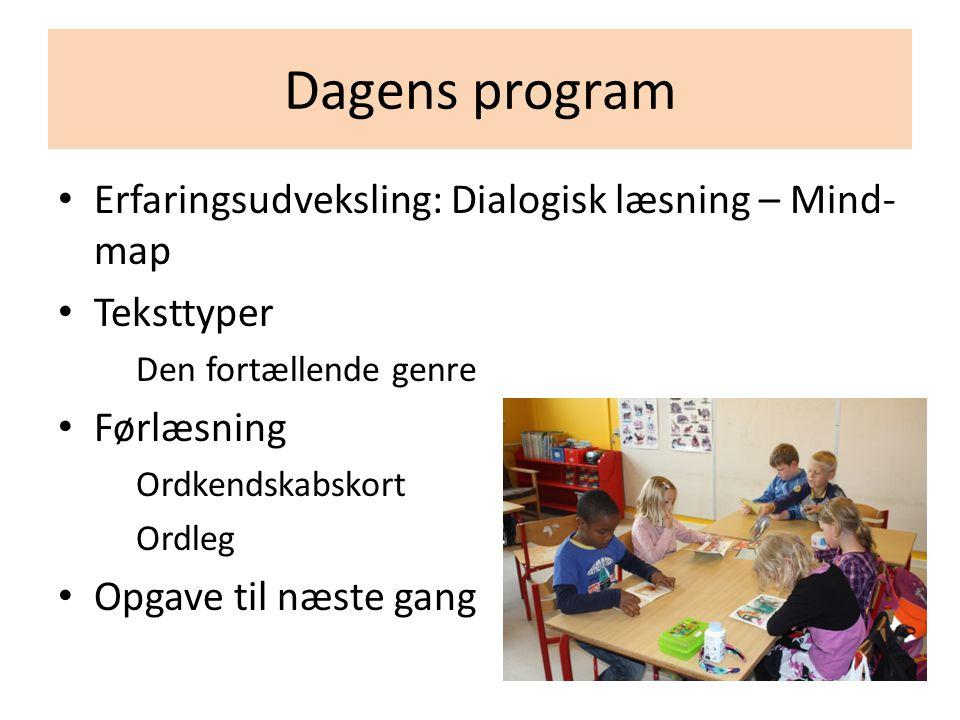 Dagens program Erfaringsudveksling: Dialogisk læsning – Mind-map