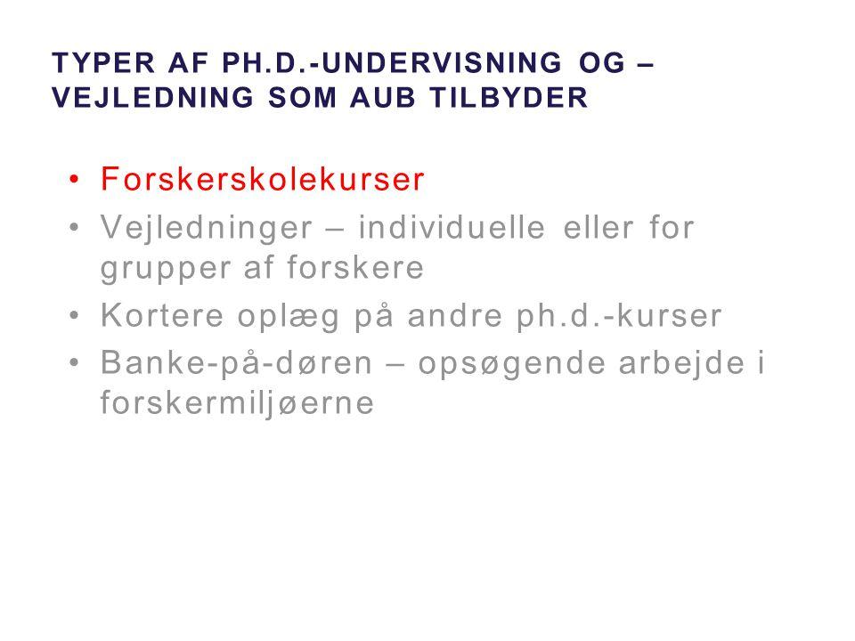 Typer af Ph.d.-undervisning og –vejledning som AUB tilbyder
