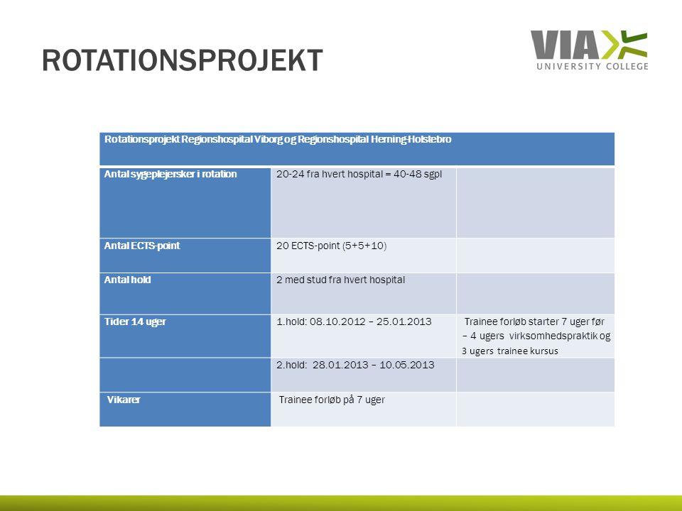 Rotationsprojekt Rotationsprojekt Regionshospital Viborg og Regionshospital Herning-Holstebro. Antal sygeplejersker i rotation.