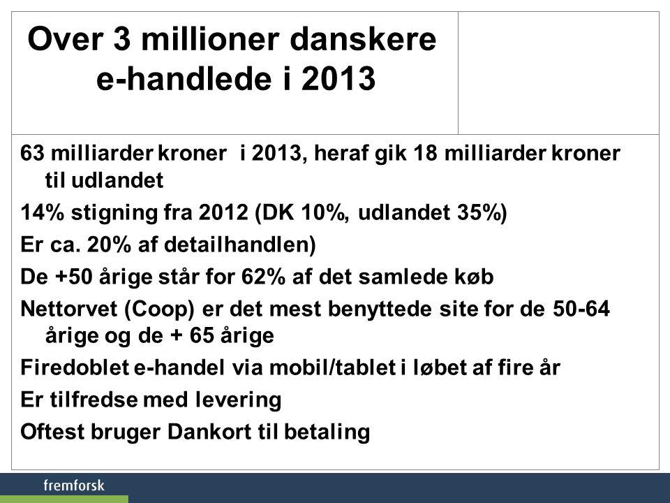 Over 3 millioner danskere e-handlede i 2013