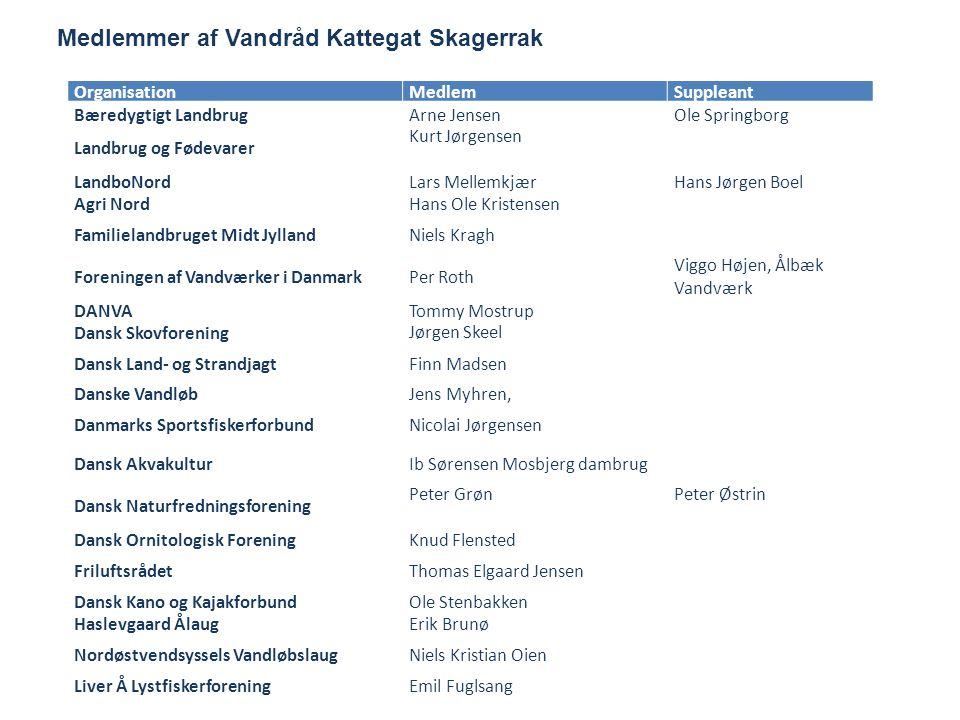 Medlemmer af Vandråd Kattegat Skagerrak