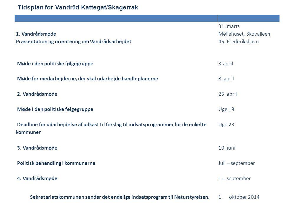 Tidsplan for Vandråd Kattegat/Skagerrak