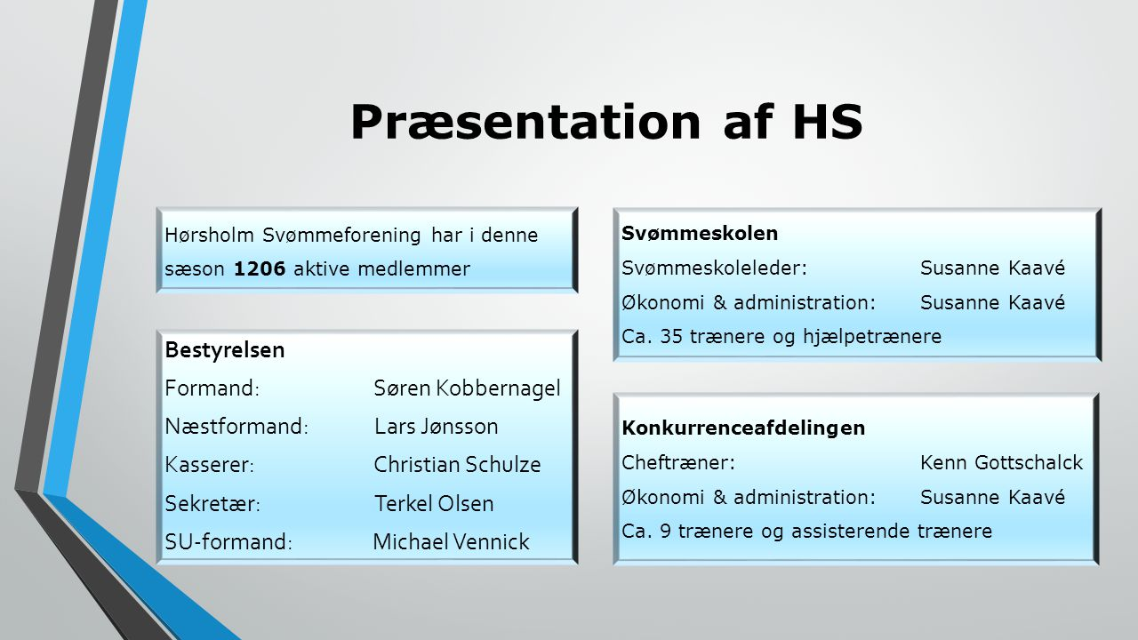 Præsentation af HS Hørsholm Svømmeforening har i denne sæson 1206 aktive medlemmer. Svømmeskolen.