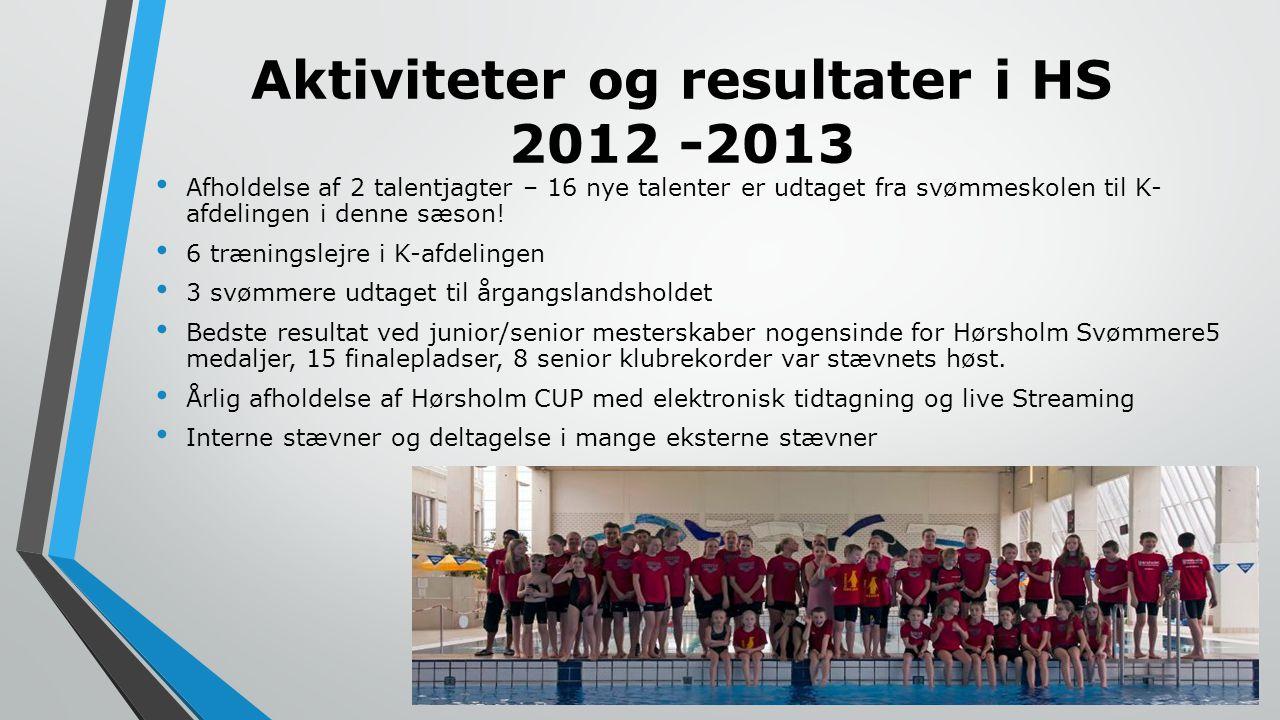 Aktiviteter og resultater i HS 2012 -2013