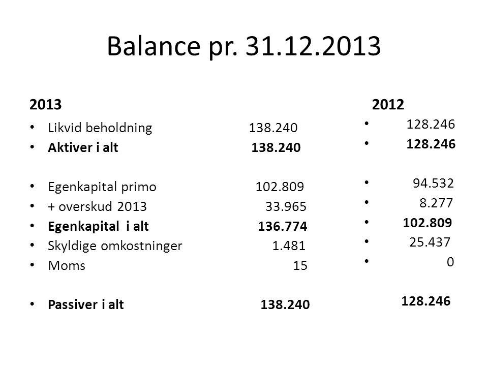 Balance pr. 31.12.2013 2013 2012 128.246 Likvid beholdning 138.240