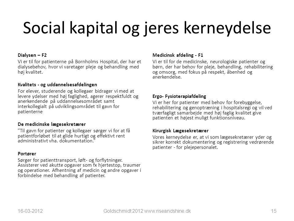 Social kapital og jeres kerneydelse