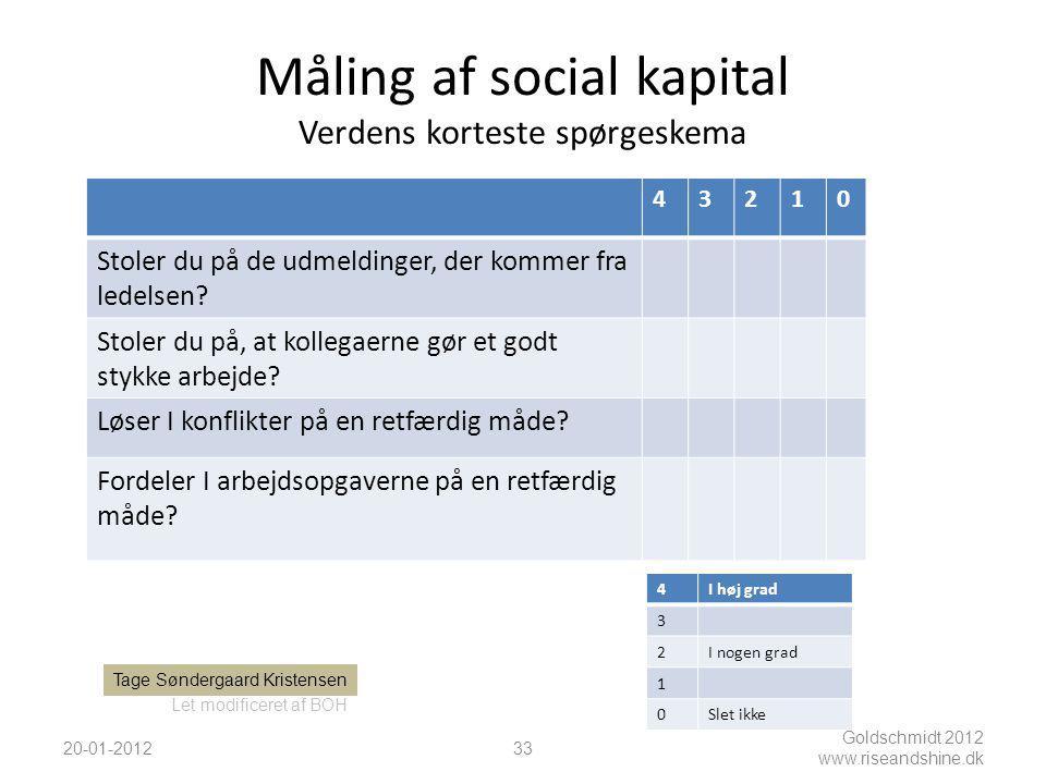 Måling af social kapital Verdens korteste spørgeskema
