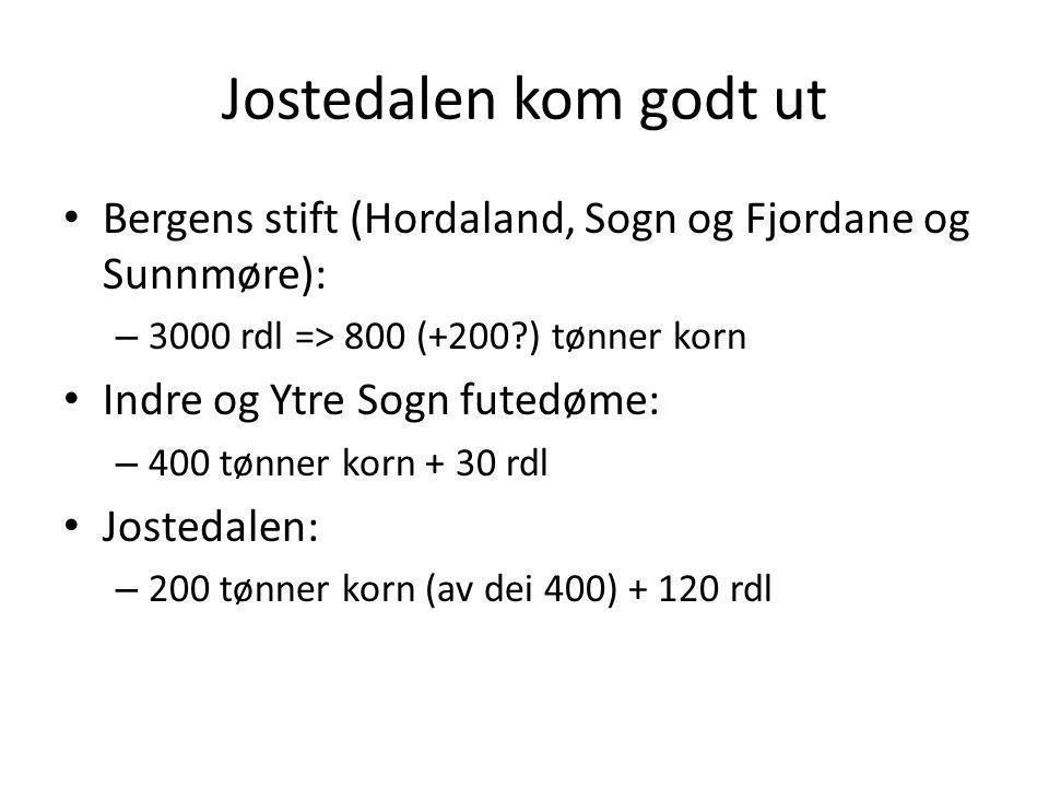 Jostedalen kom godt ut Bergens stift (Hordaland, Sogn og Fjordane og Sunnmøre): 3000 rdl => 800 (+200 ) tønner korn.
