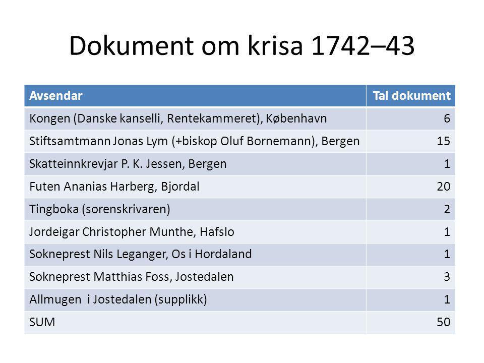 Dokument om krisa 1742–43 Avsendar Tal dokument