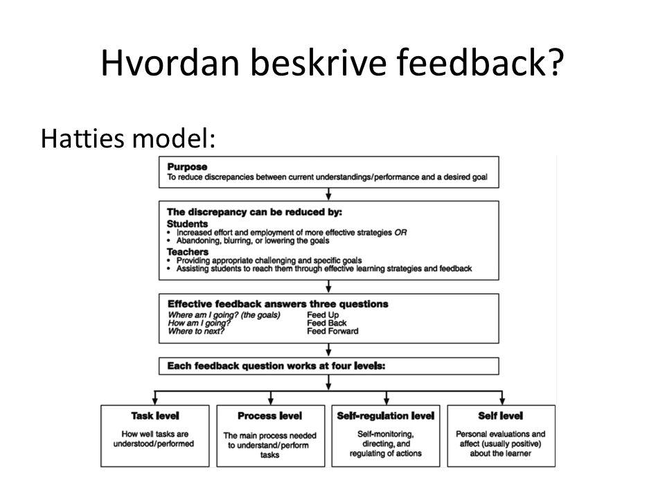 Hvordan beskrive feedback