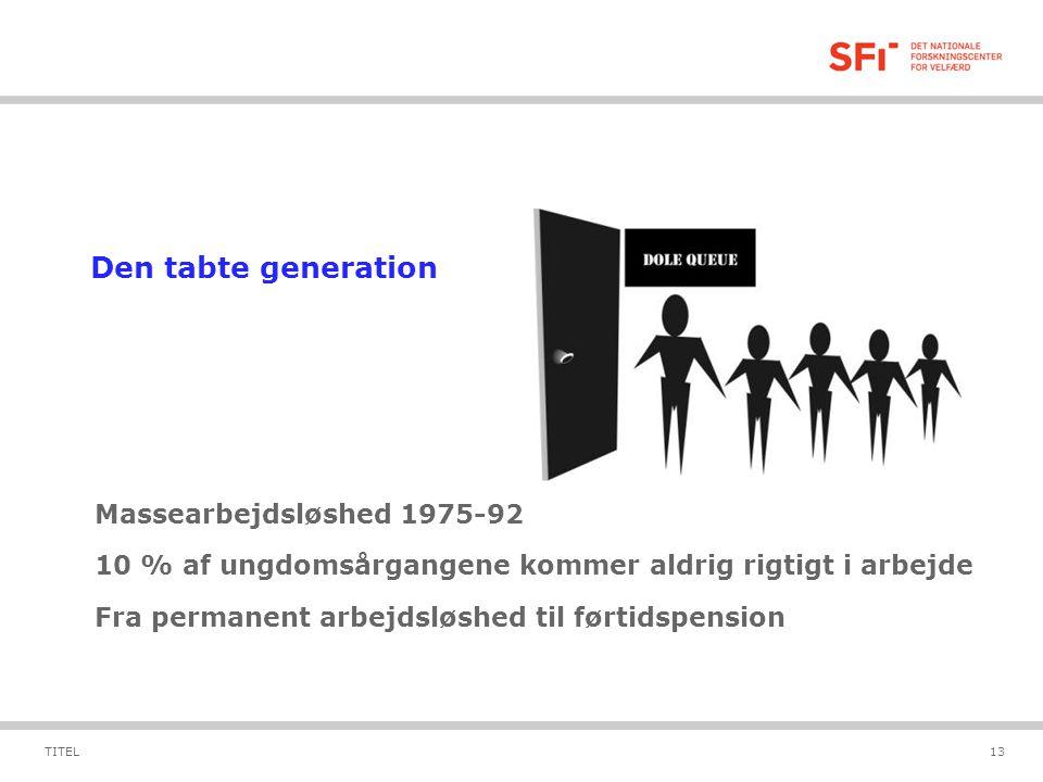 Den tabte generation Massearbejdsløshed 1975-92