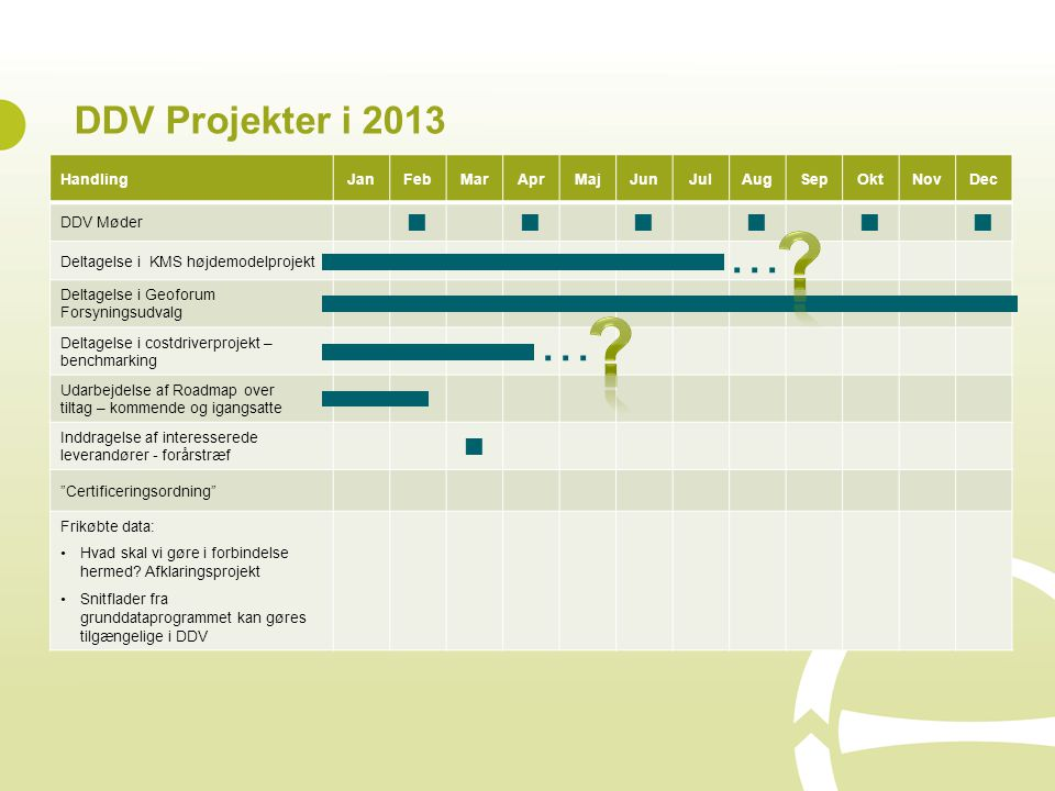… … DDV Projekter i 2013  Handling Jan Feb Mar Apr Maj Jun Jul