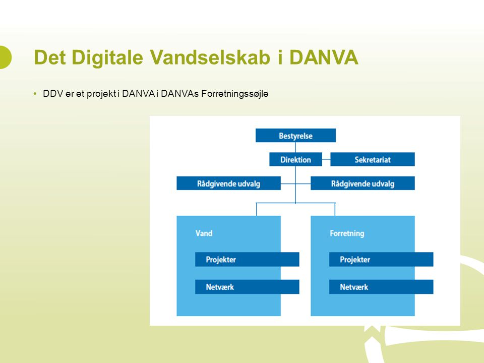 Det Digitale Vandselskab i DANVA