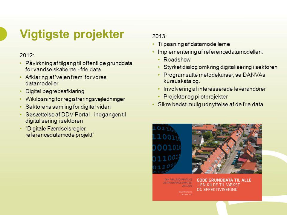 Vigtigste projekter 2013: Tilpasning af datamodellerne