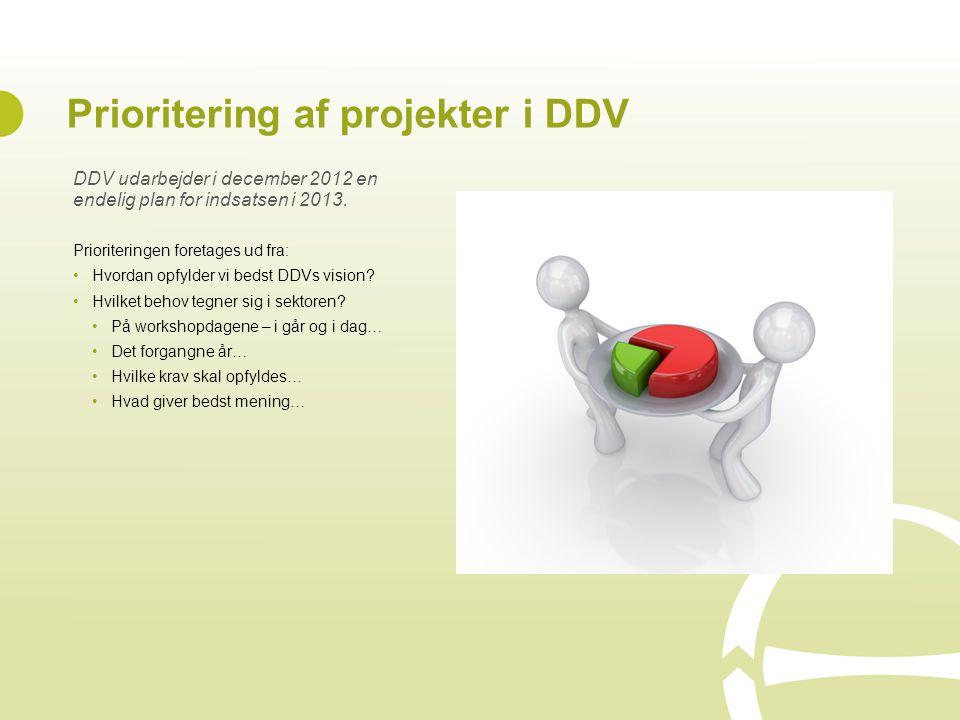 Prioritering af projekter i DDV