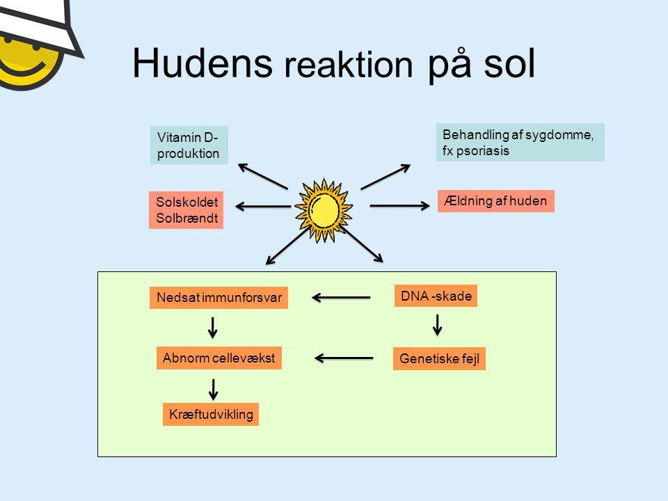 Hudens reaktion på sol Behandling af sygdomme, Vitamin D- fx psoriasis