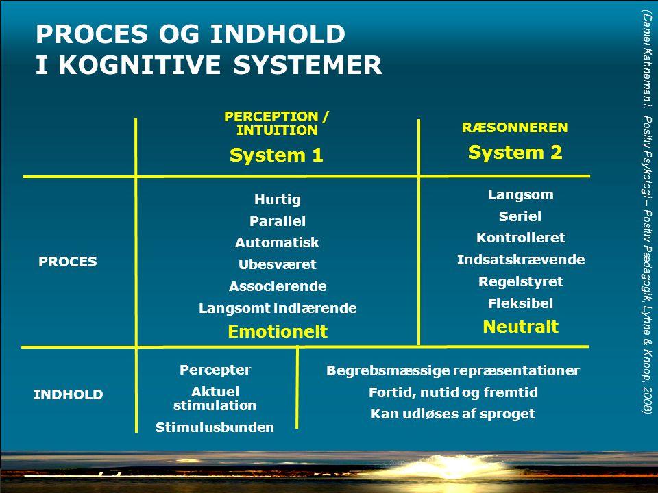 PROCES OG INDHOLD I KOGNITIVE SYSTEMER System 2 System 1 Neutralt