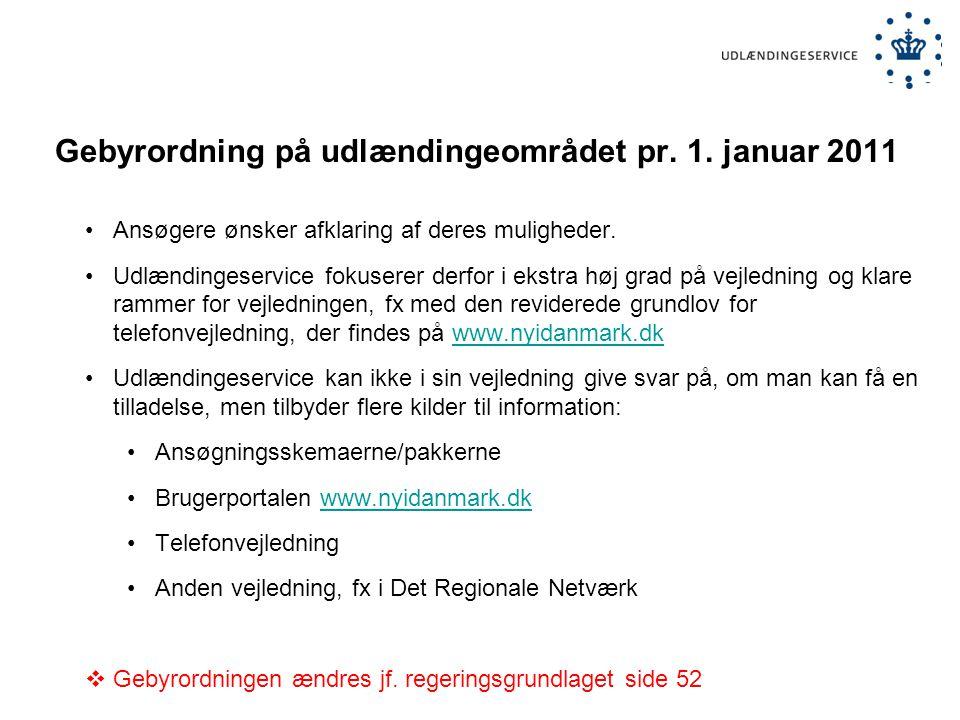 Gebyrordning på udlændingeområdet pr. 1. januar 2011