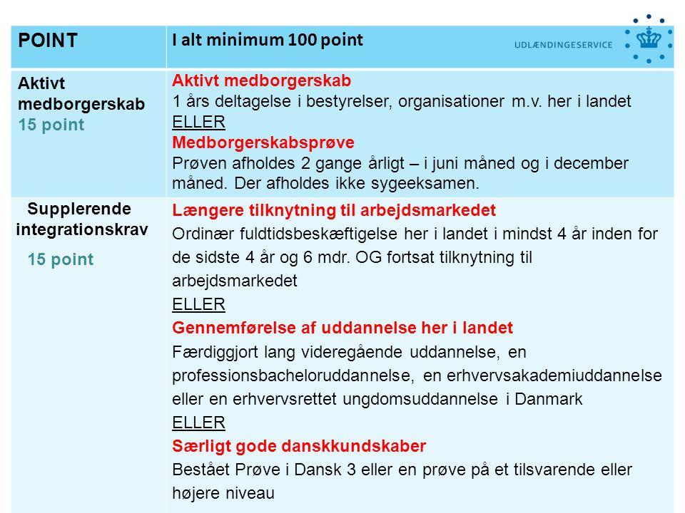 POINT I alt minimum 100 point Aktivt medborgerskab 15 point