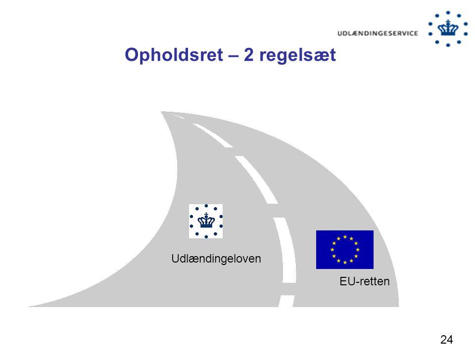 Opholdsret – 2 regelsæt Udlændingeloven EU-retten