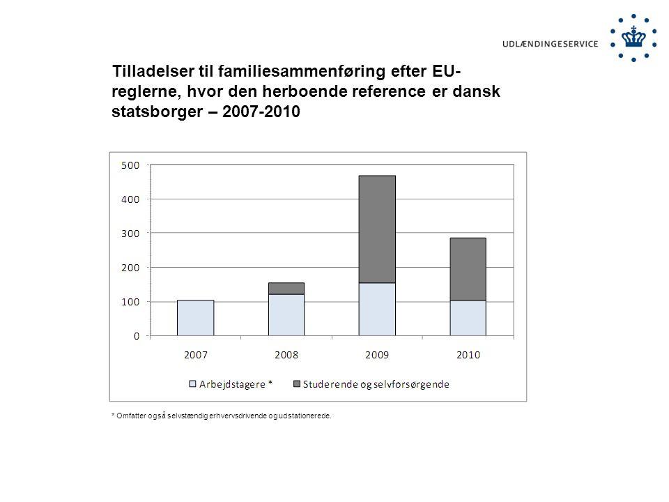 Tilladelser til familiesammenføring efter EU-reglerne, hvor den herboende reference er dansk statsborger – 2007-2010
