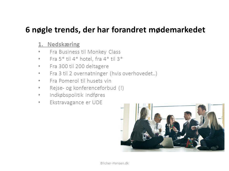 6 nøgle trends, der har forandret mødemarkedet