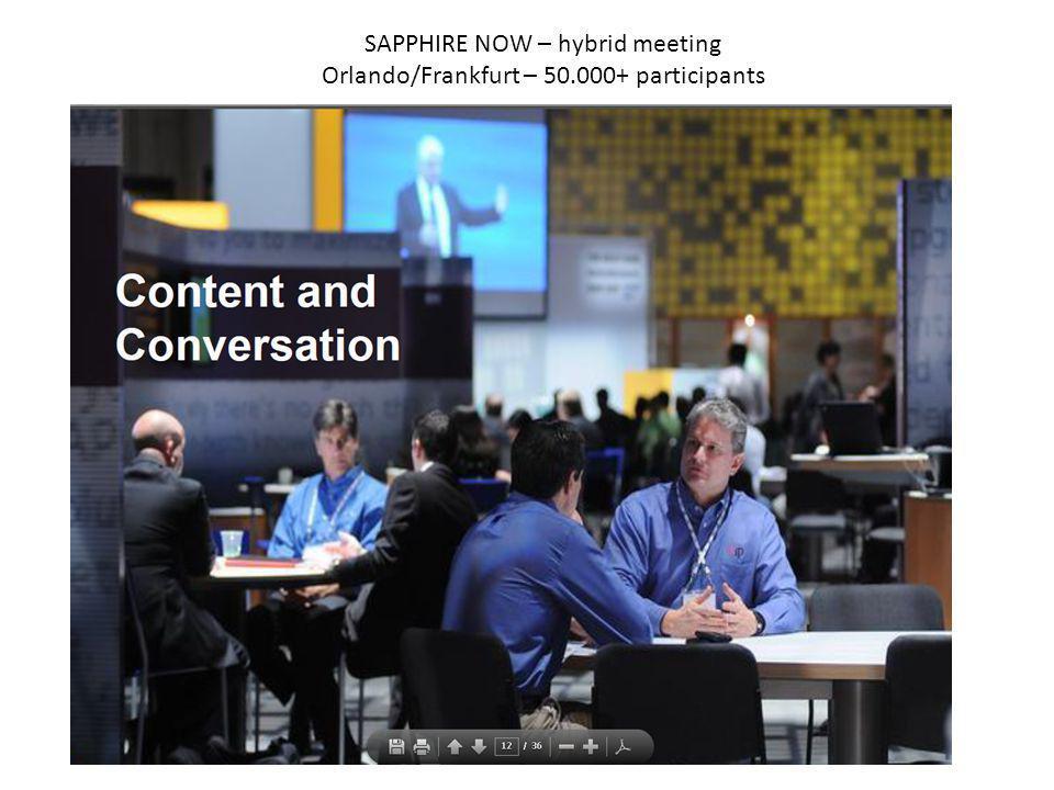 SAPPHIRE NOW – hybrid meeting Orlando/Frankfurt – 50.000+ participants
